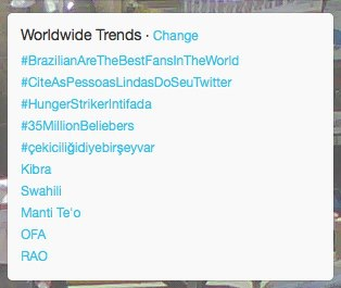 #HungerStrikerIntifada trending on Feb 25